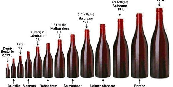Nomi delle bottiglie